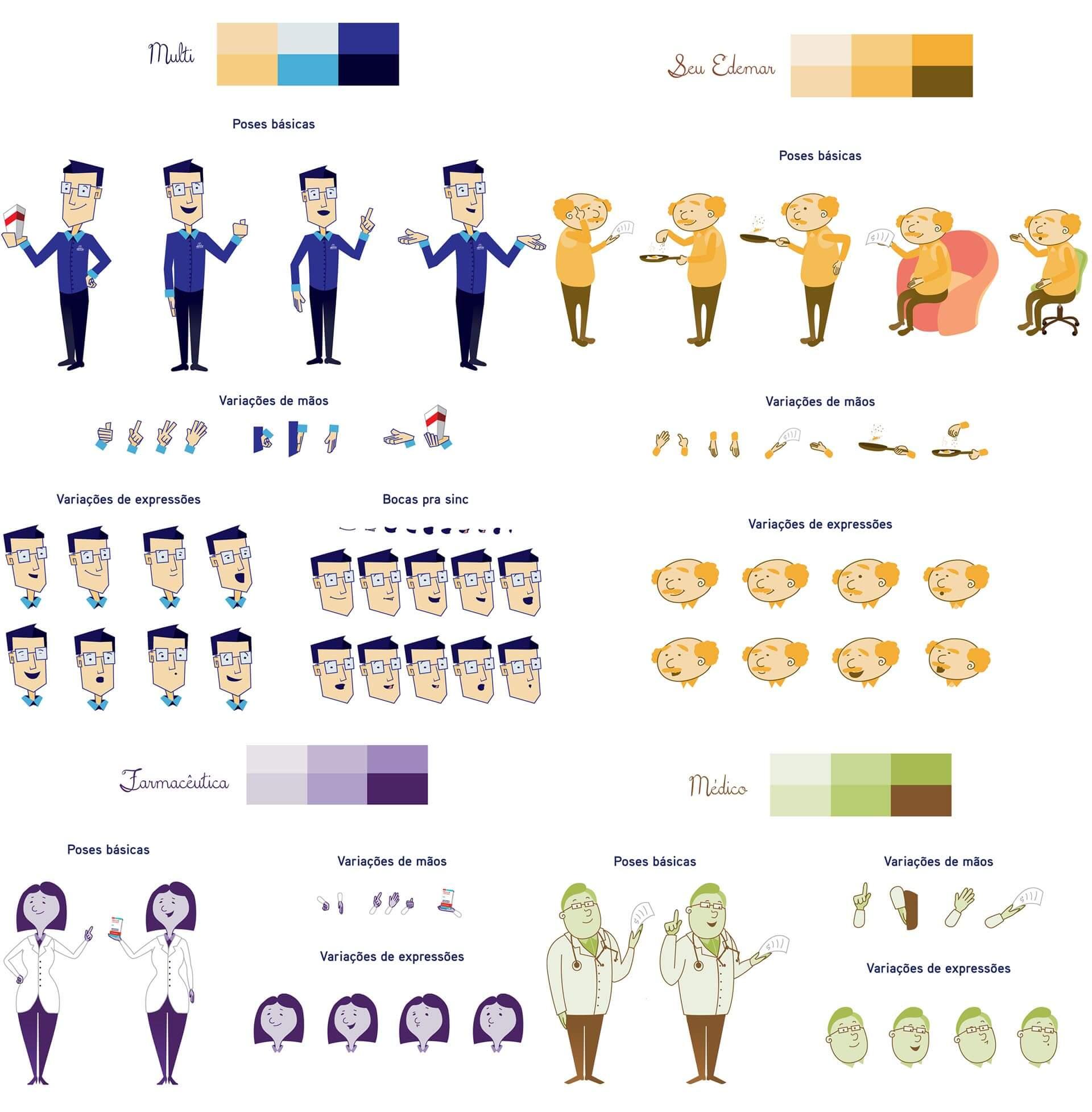 Animação e Design de Personagens